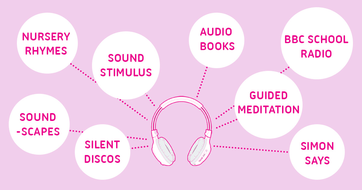 the diiferent media you can use with the headphones to help social distancing